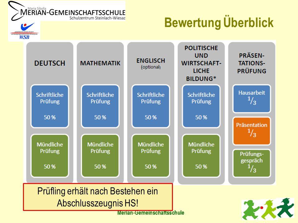 Bewertung Überblick Merian-Gemeinschaftsschule Prüfling erhält nach Bestehen ein Abschlusszeugnis HS!