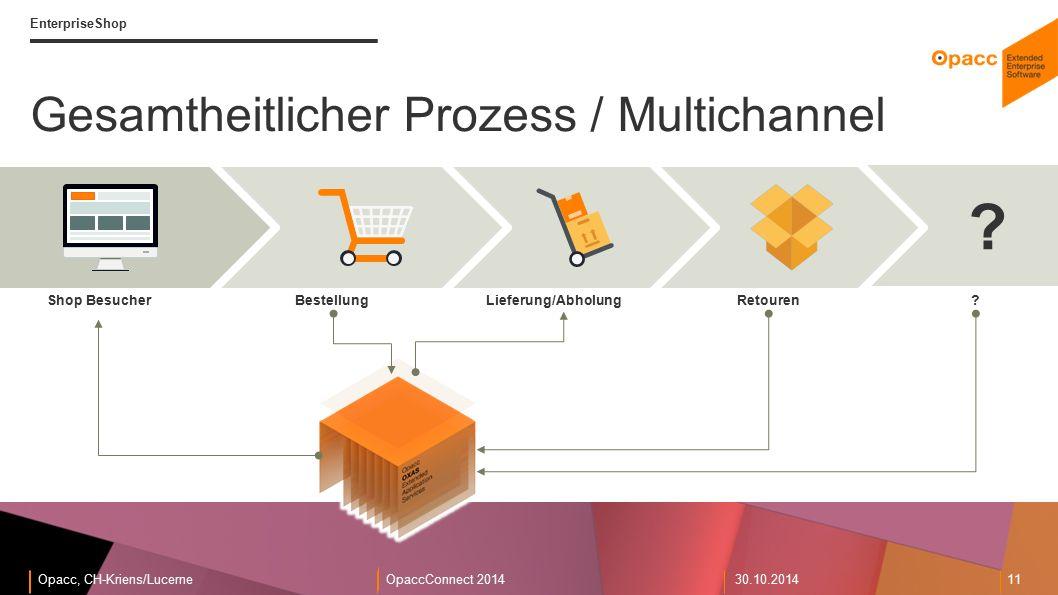 Opacc, CH-Kriens/LucerneOpaccConnect 201430.10.2014 11 EnterpriseShop ? ? RetourenLieferung/AbholungBestellung Shop Besucher Gesamtheitlicher Prozess