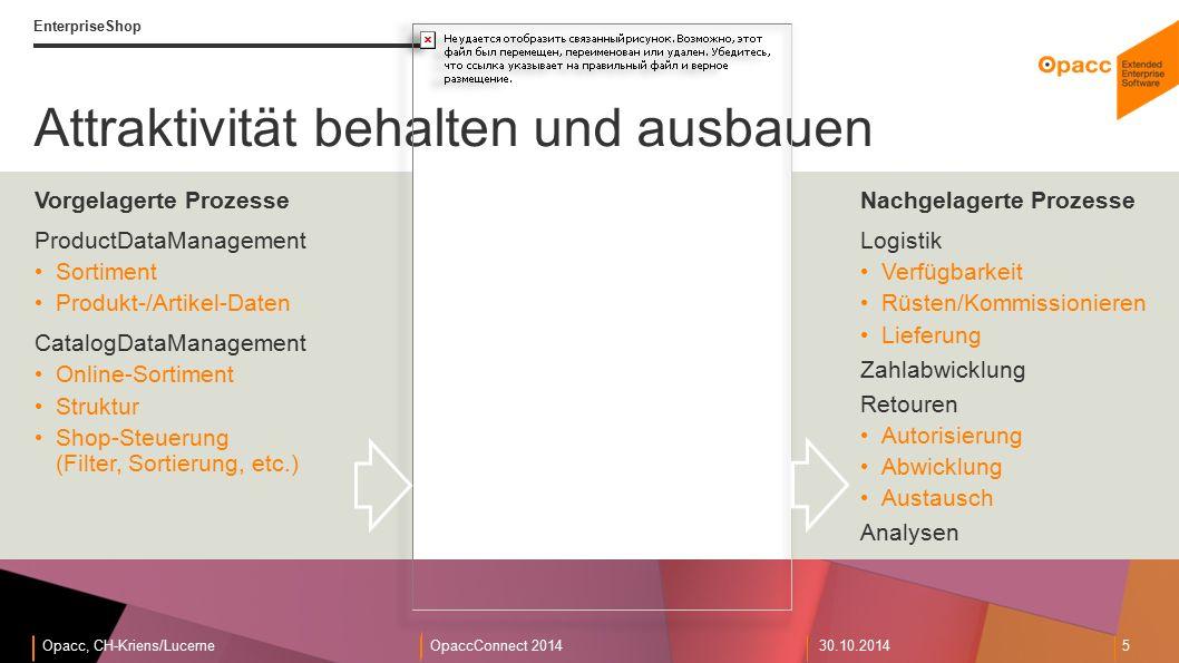 Opacc, CH-Kriens/LucerneOpaccConnect 201430.10.2014 5 EnterpriseShop Attraktivität behalten und ausbauen Vorgelagerte Prozesse ProductDataManagement S