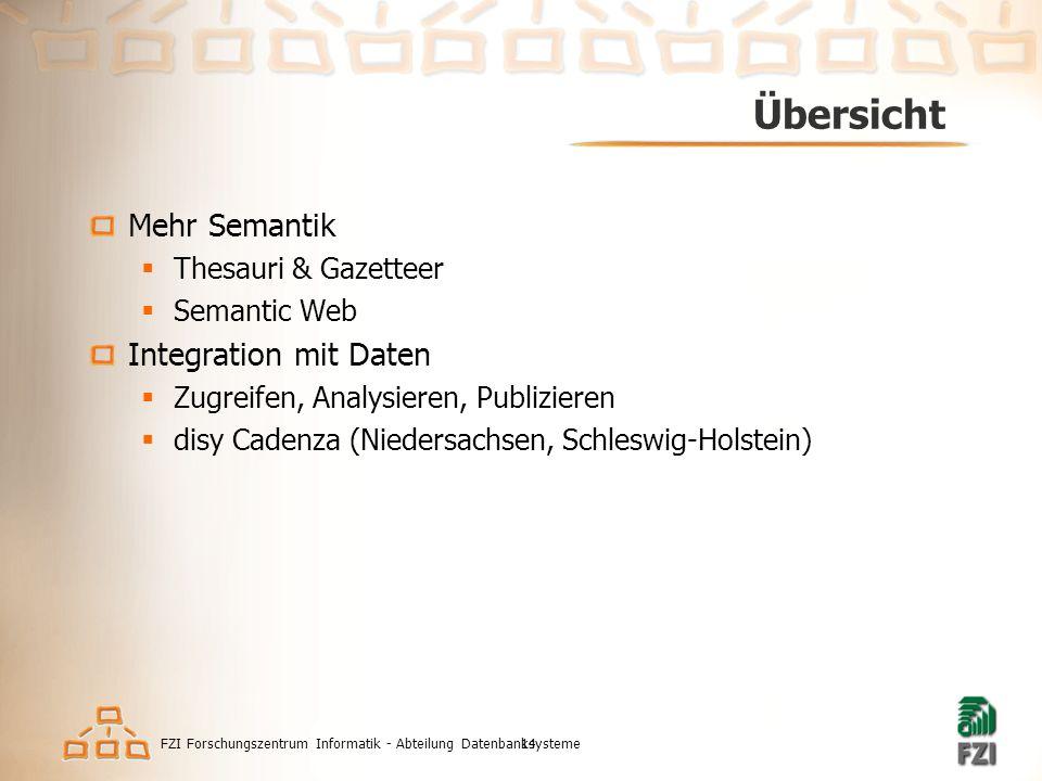 FZI Forschungszentrum Informatik - Abteilung Datenbanksysteme14 Übersicht Mehr Semantik  Thesauri & Gazetteer  Semantic Web Integration mit Daten  Zugreifen, Analysieren, Publizieren  disy Cadenza (Niedersachsen, Schleswig-Holstein)