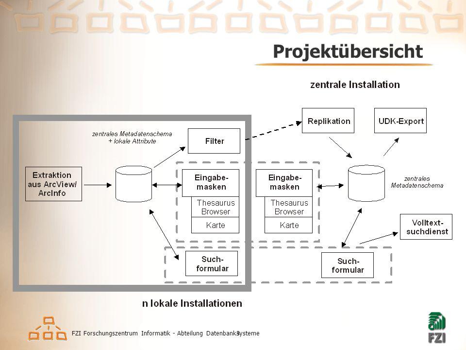 FZI Forschungszentrum Informatik - Abteilung Datenbanksysteme3 Projektübersicht