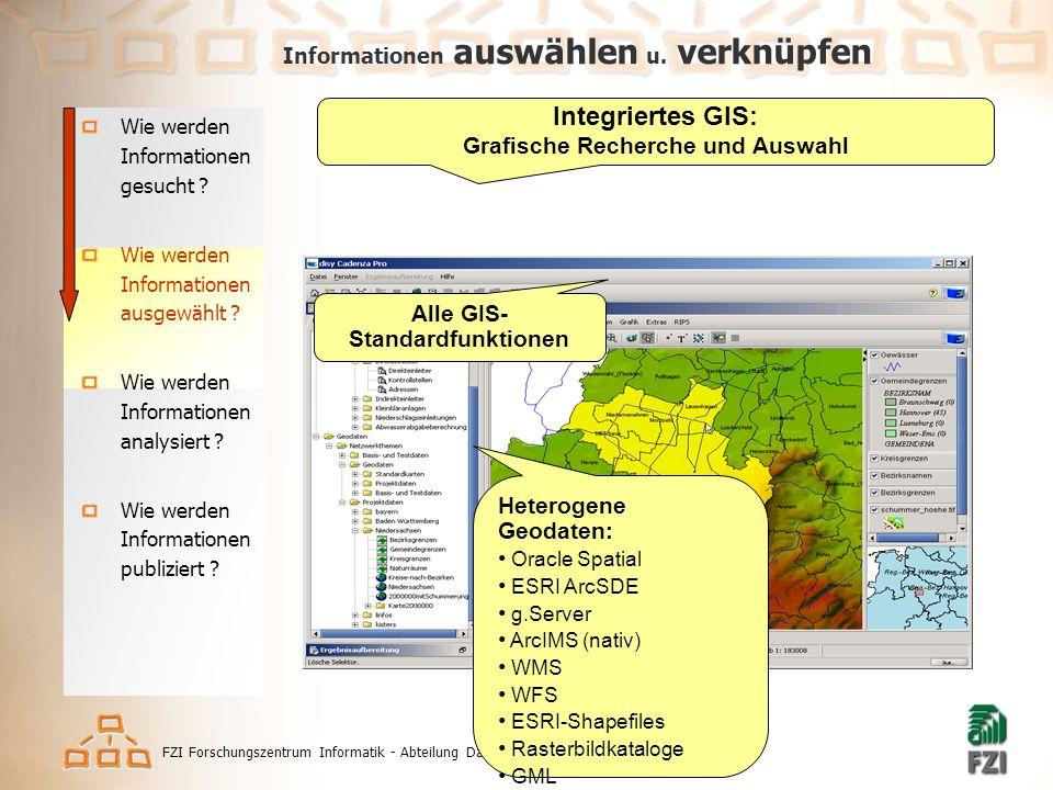 FZI Forschungszentrum Informatik - Abteilung Datenbanksysteme35 Informationen auswählen u.