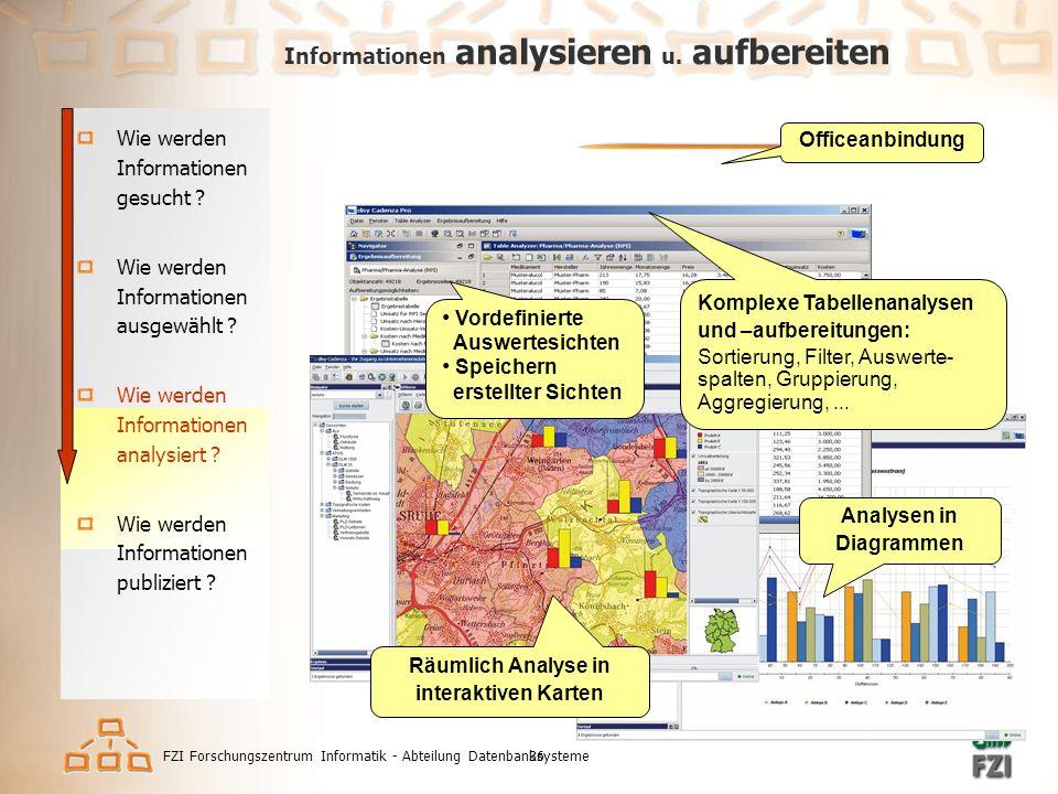 FZI Forschungszentrum Informatik - Abteilung Datenbanksysteme36 Informationen analysieren u.
