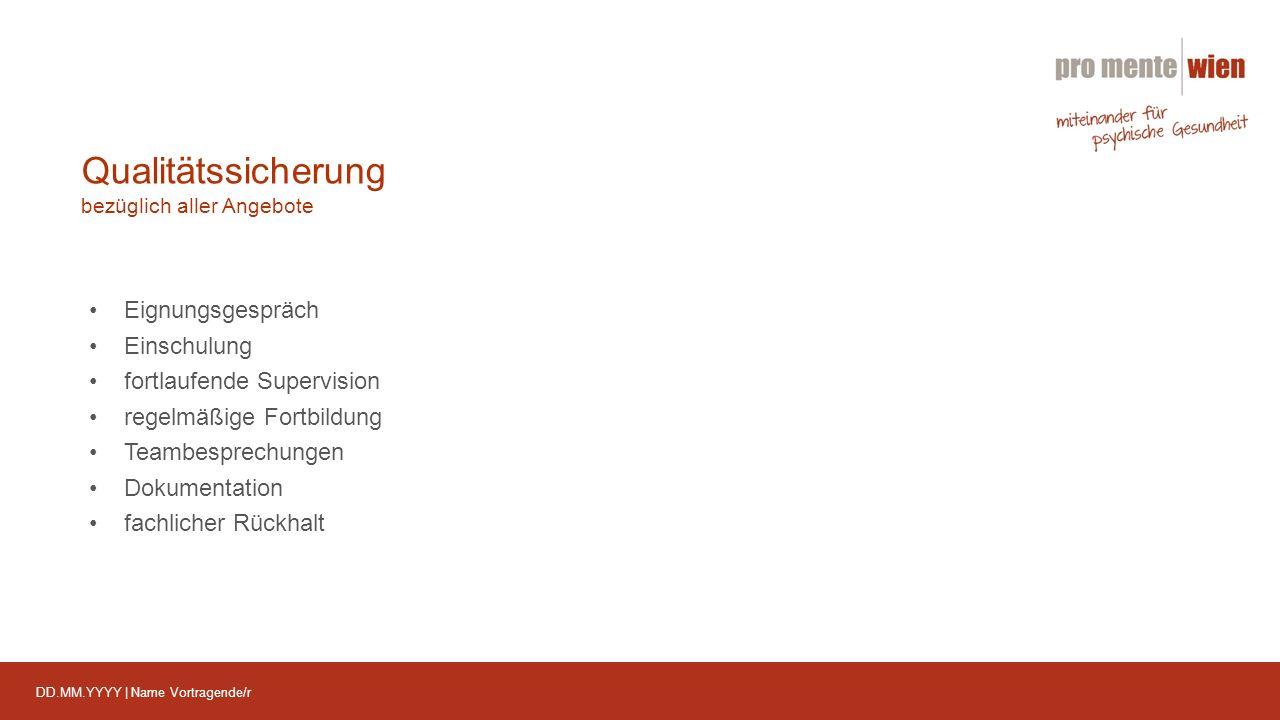 DD.MM.YYYY | Name Vortragende/r Qualitätssicherung bezüglich aller Angebote Eignungsgespräch Einschulung fortlaufende Supervision regelmäßige Fortbildung Teambesprechungen Dokumentation fachlicher Rückhalt