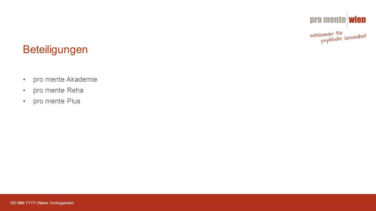 DD.MM.YYYY | Name Vortragende/r Beteiligungen pro mente Akademie pro mente Reha pro mente Plus