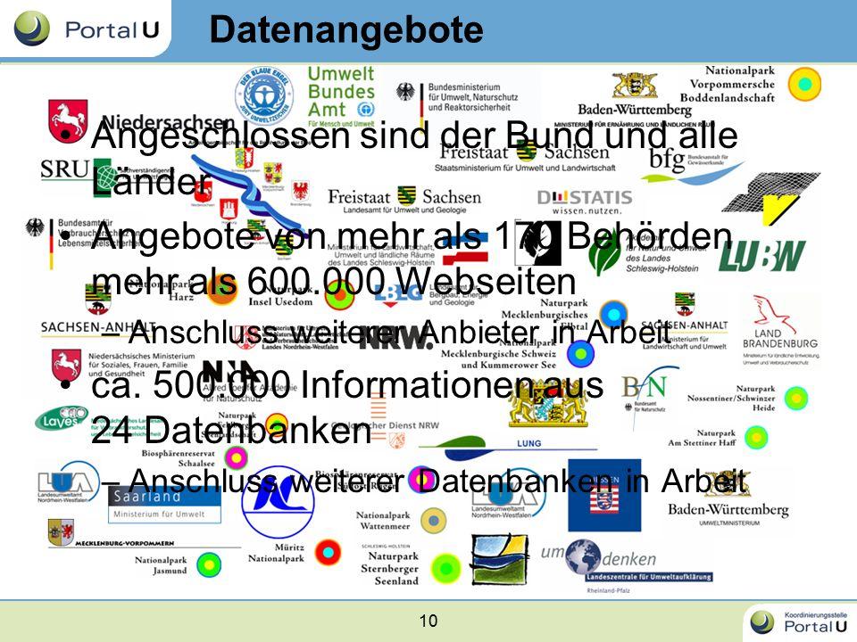 10 Angeschlossen sind der Bund und alle Länder Angebote von mehr als 170 Behörden mehr als 600.000 Webseiten –Anschluss weiterer Anbieter in Arbeit ca.
