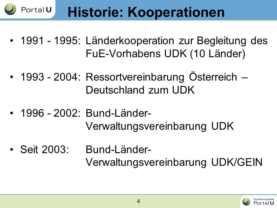 4 Historie: Kooperationen 1991 - 1995:Länderkooperation zur Begleitung des FuE-Vorhabens UDK (10 Länder) 1993 - 2004:Ressortvereinbarung Österreich –