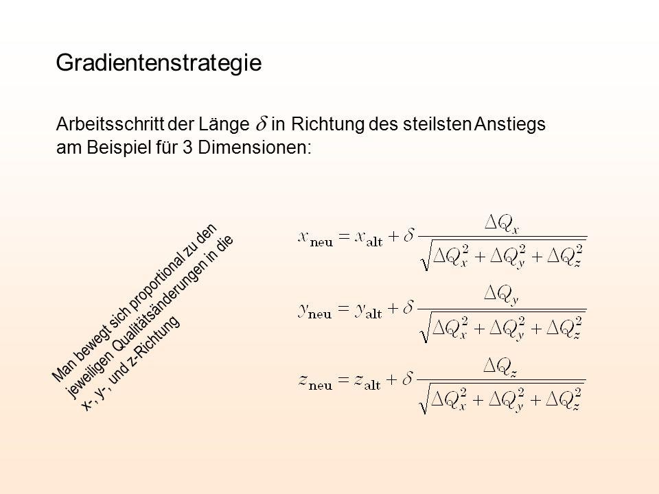 Arbeitsschritt der Länge  in Richtung des steilsten Anstiegs am Beispiel für 3 Dimensionen: Gradientenstrategie Man bewegt sich proportional zu den jeweiligen Qualitätsänderungen in die x-, y-, und z-Richtung