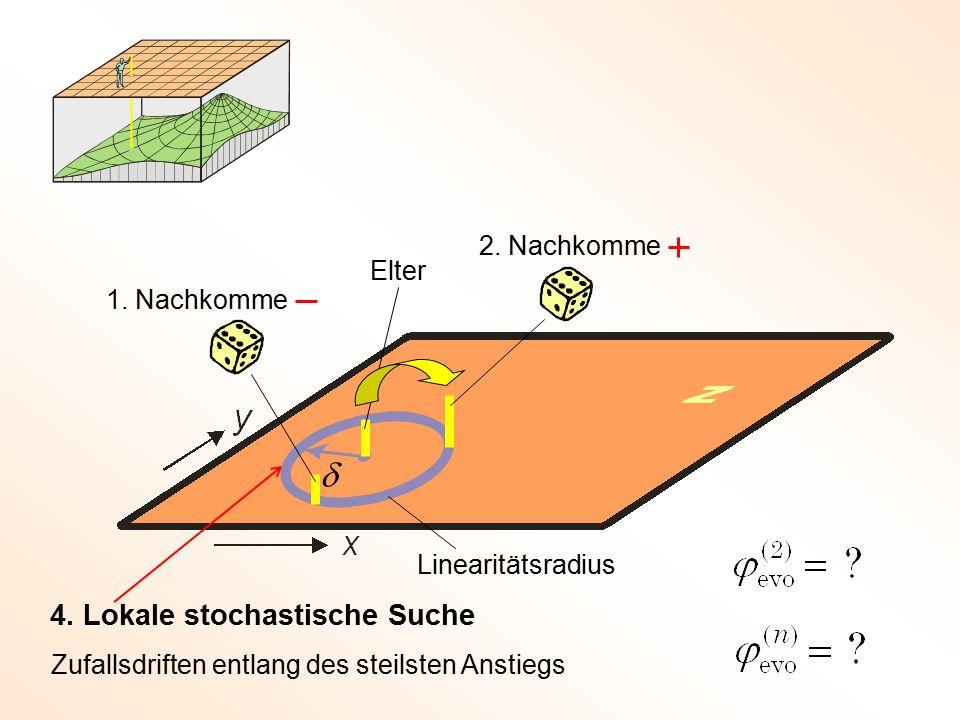 Linearitätsradius  4.Lokale stochastische Suche Zufallsdriften entlang des steilsten Anstiegs 1.
