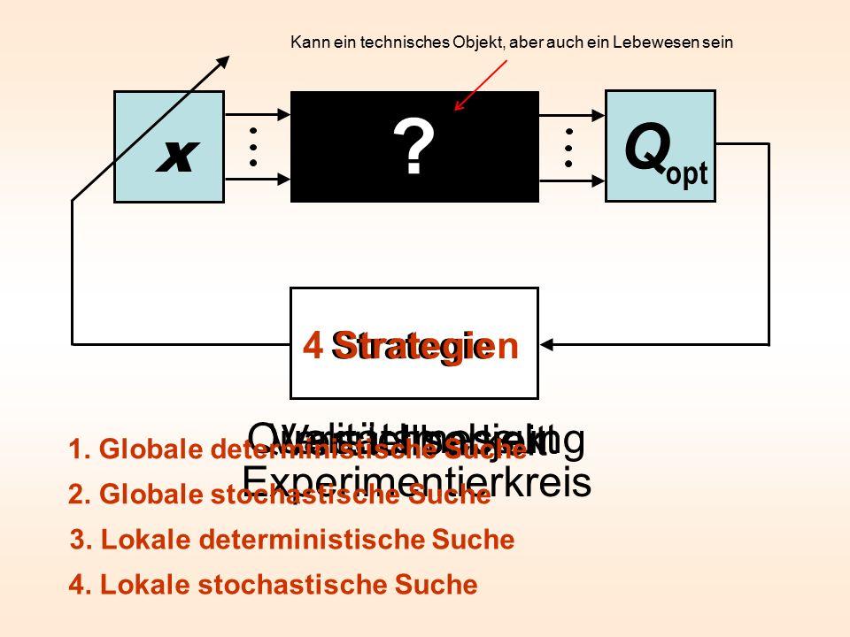Q x .Strategie Versuchsobjekt Qualitätsmessung Verstellbarkeit Experimentierkreis 4 Strategien 1.