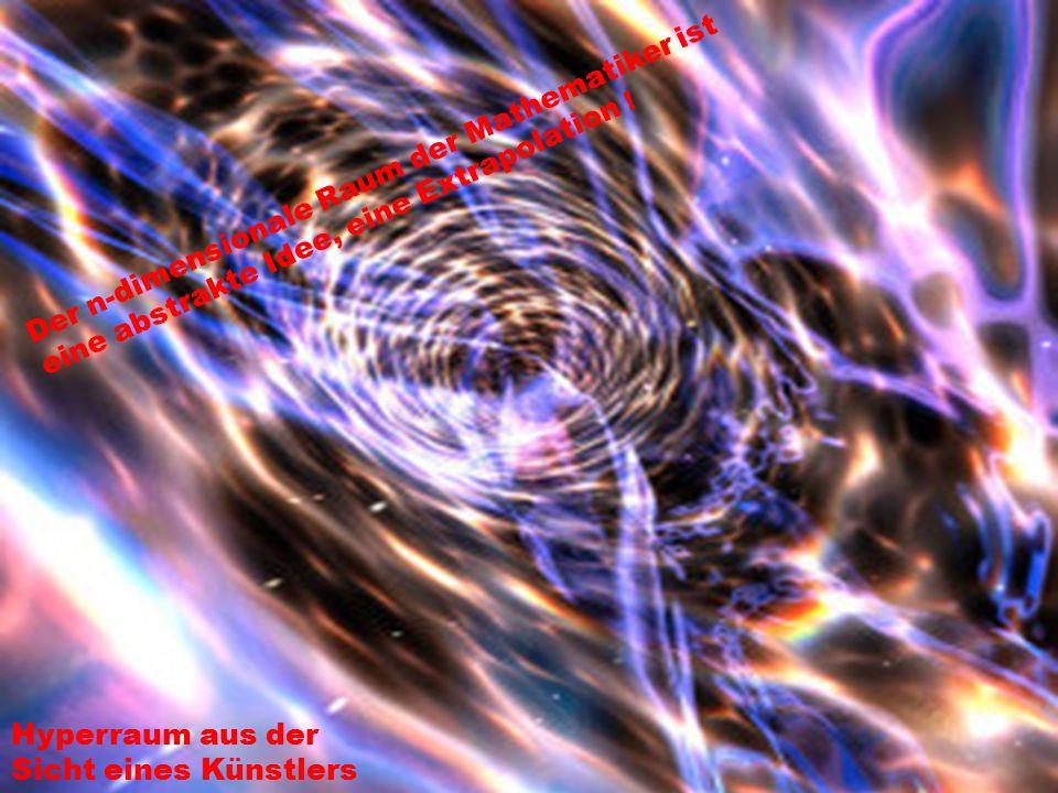 Hyperraum aus der Sicht eines Künstlers Der n-dimensionale Raum der Mathematiker ist eine abstrakte Idee, eine Extrapolation !