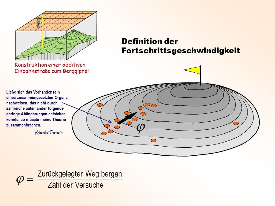 Zurückgelegter Weg bergan Zahl der Versuche    Definition der Fortschrittsgeschwindigkeit  Konstruktion einer additiven Einbahnstraße zum Berggip