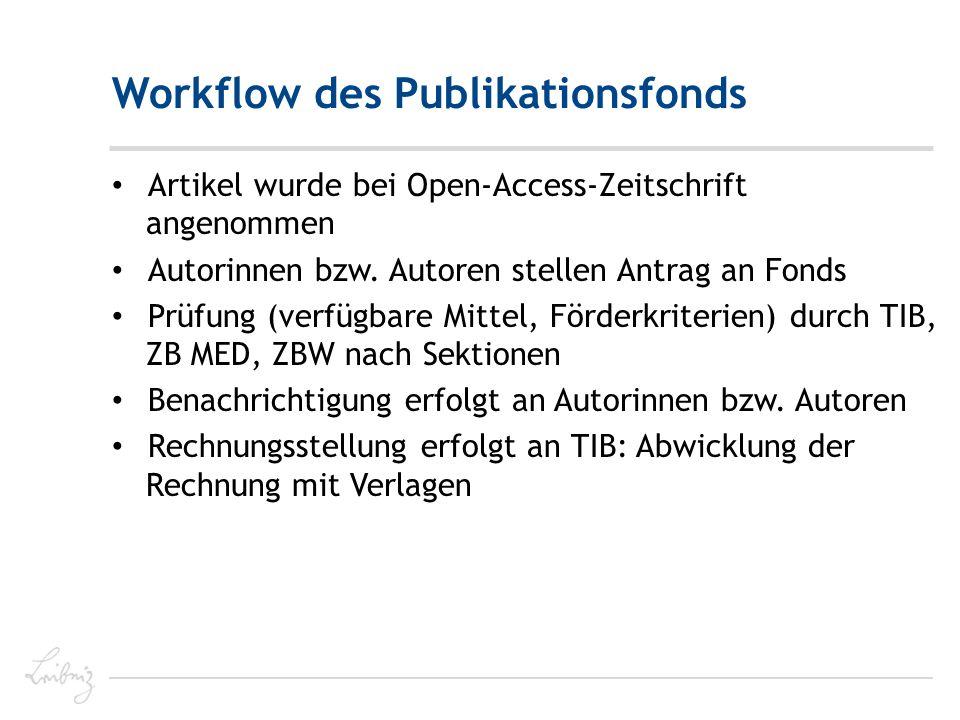 Workflow des Publikationsfonds Artikel wurde bei Open-Access-Zeitschrift angenommen Autorinnen bzw.