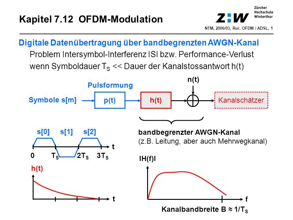 Kapitel 7.12 OFDM-Modulation Digitale Datenübertragung über bandbegrenzten AWGN-Kanal Problem Intersymbol-Interferenz ISI bzw.