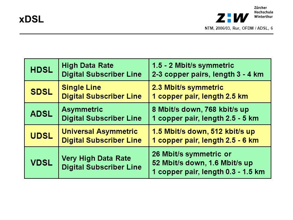 HDSL SDSL Single Line Digital Subscriber Line High Data Rate Digital Subscriber Line ADSL UDSL Universal Asymmetric Digital Subscriber Line Asymmetric Digital Subscriber Line VDSL Very High Data Rate Digital Subscriber Line 1.5 - 2 Mbit/s symmetric 2-3 copper pairs, length 3 - 4 km 2.3 Mbit/s symmetric 1 copper pair, length 2.5 km 8 Mbit/s down, 768 kbit/s up 1 copper pair, length 2.5 - 5 km 1.5 Mbit/s down, 512 kbit/s up 1 copper pair, length 2.5 - 6 km 26 Mbit/s symmetric or 52 Mbit/s down, 1.6 Mbit/s up 1 copper pair, length 0.3 - 1.5 km xDSL NTM, 2006/03, Rur, OFDM / ADSL, 6