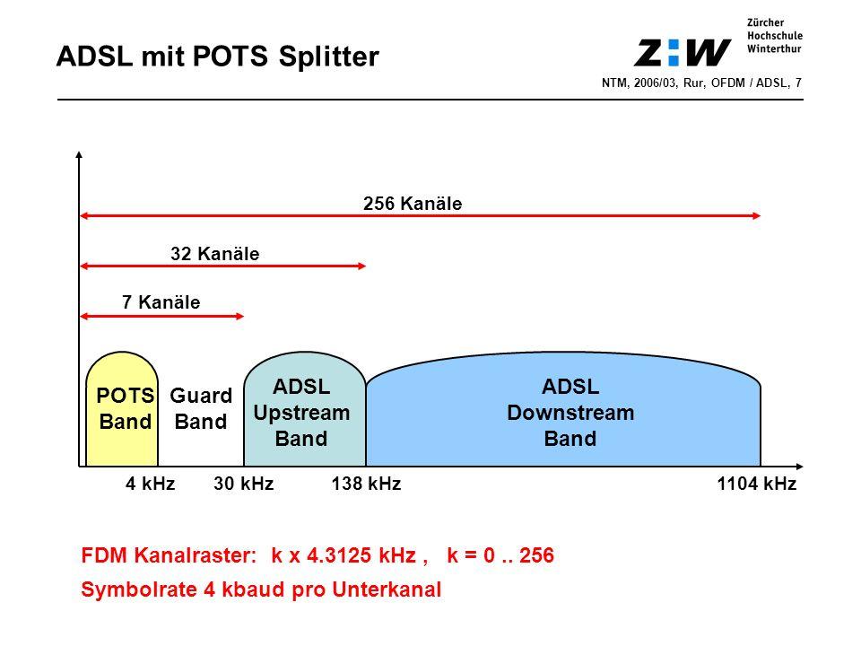 ADSL mit POTS Splitter NTM, 2006/03, Rur, OFDM / ADSL, 7 4 kHz30 kHz138 kHz1104 kHz POTS Band ADSL Upstream Band ADSL Downstream Band Guard Band 7 Kanäle 32 Kanäle 256 Kanäle FDM Kanalraster: k x 4.3125 kHz, k = 0..