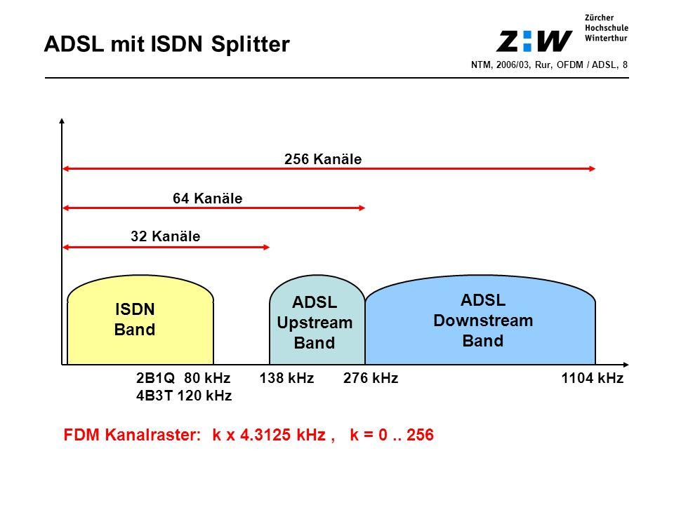 2B1Q 80 kHz 4B3T 120 kHz 138 kHz1104 kHz ISDN Band ADSL Upstream Band ADSL Downstream Band 32 Kanäle 64 Kanäle 276 kHz 256 Kanäle FDM Kanalraster: k x 4.3125 kHz, k = 0..