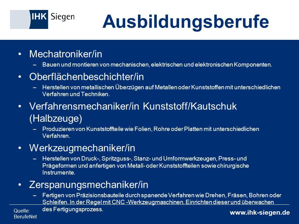 www.ihk-siegen.de Mechatroniker/in –Bauen und montieren von mechanischen, elektrischen und elektronischen Komponenten. Oberflächenbeschichter/in –Hers