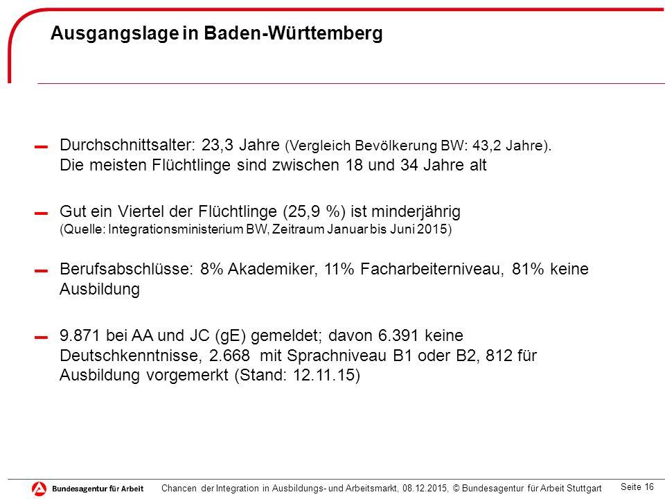 Seite 16 Ausgangslage in Baden-Württemberg ▬ Durchschnittsalter: 23,3 Jahre (Vergleich Bevölkerung BW: 43,2 Jahre).