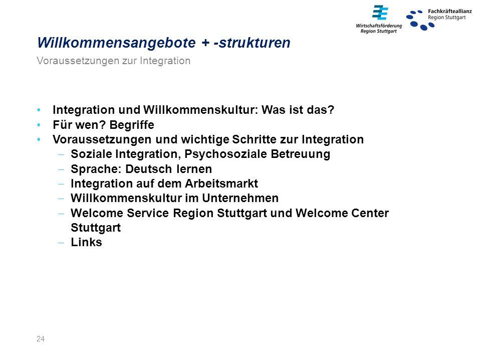 24 Integration und Willkommenskultur: Was ist das.