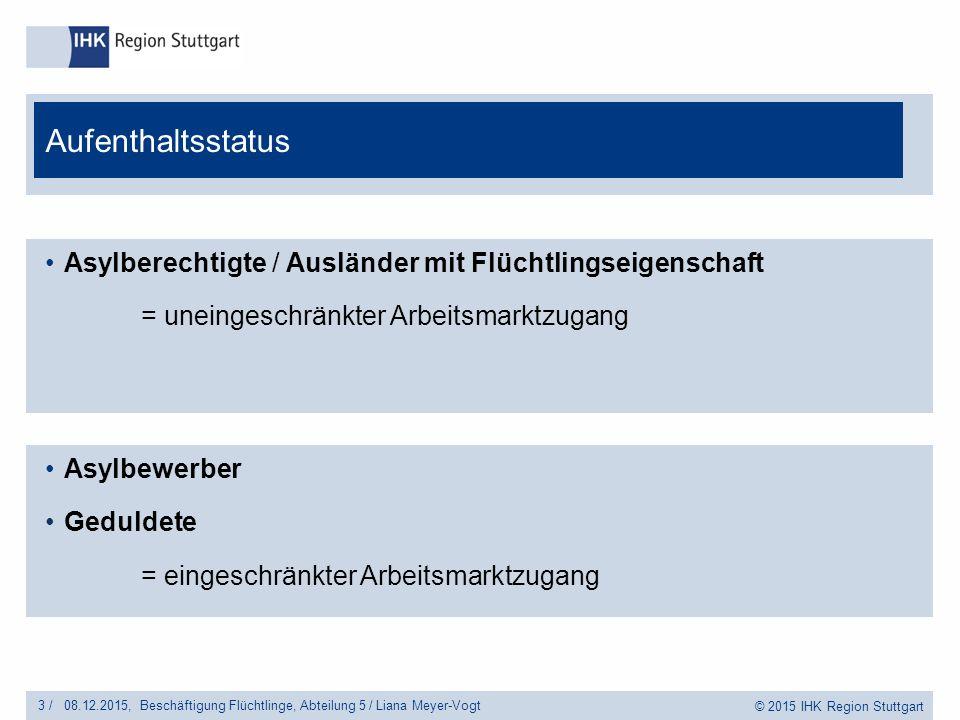 © 2015 IHK Region Stuttgart Aufenthaltsstatus 3 /Beschäftigung Flüchtlinge, Abteilung 5 / Liana Meyer-Vogt08.12.2015, Asylberechtigte / Ausländer mit Flüchtlingseigenschaft = uneingeschränkter Arbeitsmarktzugang Asylbewerber Geduldete = eingeschränkter Arbeitsmarktzugang