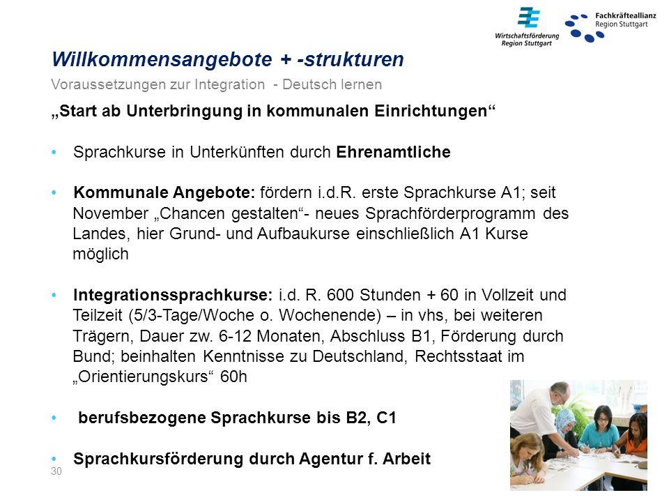 """30 """"Start ab Unterbringung in kommunalen Einrichtungen Sprachkurse in Unterkünften durch Ehrenamtliche Kommunale Angebote: fördern i.d.R."""