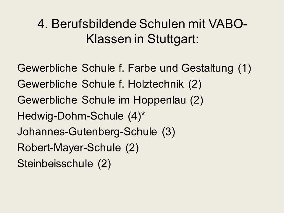 4. Berufsbildende Schulen mit VABO- Klassen in Stuttgart: Gewerbliche Schule f.