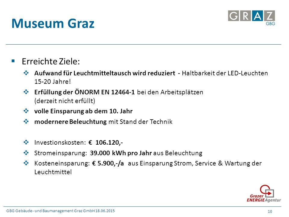 GBG Gebäude- und Baumanagement Graz GmbH 18.06.2015 10 Museum Graz  Erreichte Ziele:  Aufwand für Leuchtmitteltausch wird reduziert - Haltbarkeit de