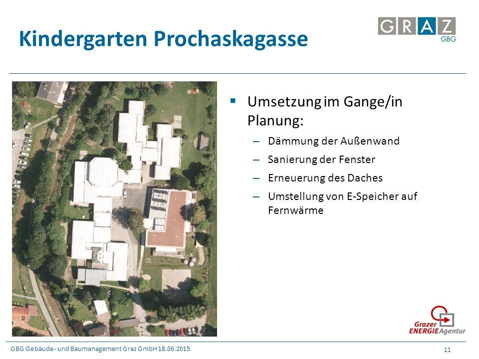 GBG Gebäude- und Baumanagement Graz GmbH 18.06.2015 11 Kindergarten Prochaskagasse  Umsetzung im Gange/in Planung: – Dämmung der Außenwand – Sanierun