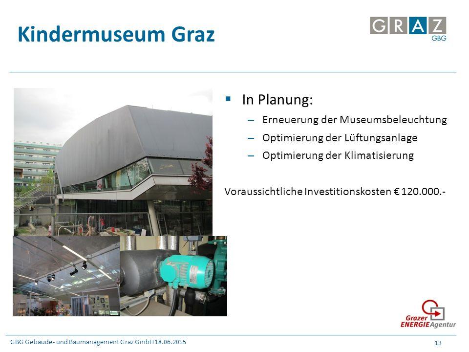 GBG Gebäude- und Baumanagement Graz GmbH 18.06.2015 13 Kindermuseum Graz  In Planung: – Erneuerung der Museumsbeleuchtung – Optimierung der Lüftungsanlage – Optimierung der Klimatisierung Voraussichtliche Investitionskosten € 120.000.-
