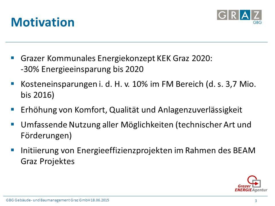 GBG Gebäude- und Baumanagement Graz GmbH 18.06.2015 3 Motivation  Grazer Kommunales Energiekonzept KEK Graz 2020: -30% Energieeinsparung bis 2020  K