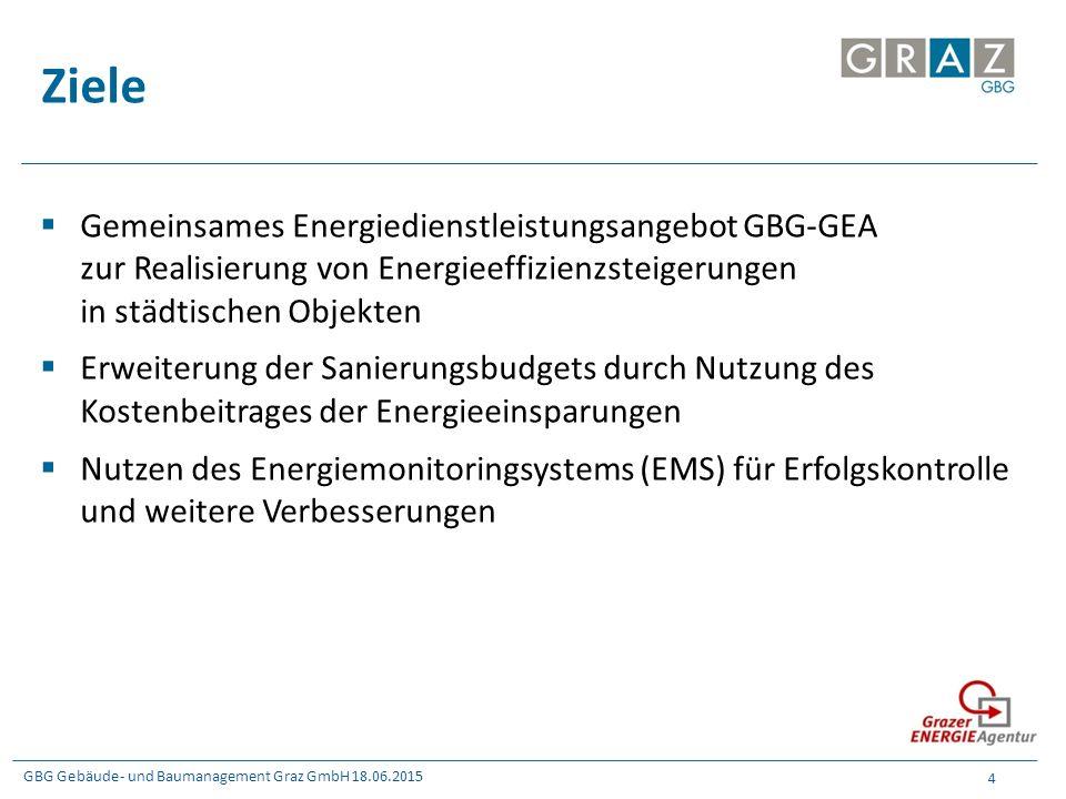 GBG Gebäude- und Baumanagement Graz GmbH 18.06.2015 4 Ziele  Gemeinsames Energiedienstleistungsangebot GBG-GEA zur Realisierung von Energieeffizienzsteigerungen in städtischen Objekten  Erweiterung der Sanierungsbudgets durch Nutzung des Kostenbeitrages der Energieeinsparungen  Nutzen des Energiemonitoringsystems (EMS) für Erfolgskontrolle und weitere Verbesserungen