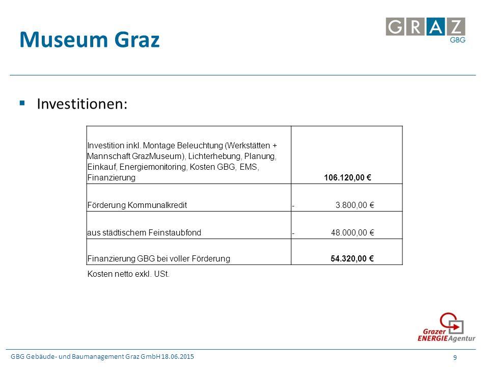 GBG Gebäude- und Baumanagement Graz GmbH 18.06.2015 10 Museum Graz  Erreichte Ziele:  Aufwand für Leuchtmitteltausch wird reduziert - Haltbarkeit der LED-Leuchten 15-20 Jahre.