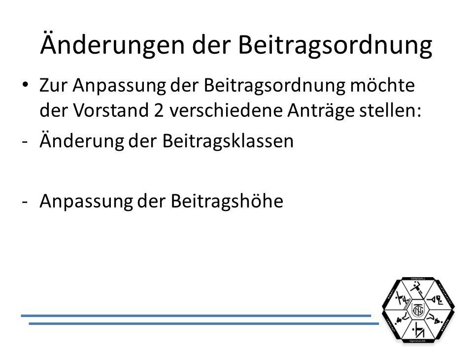 Änderungen der Beitragsordnung Zur Anpassung der Beitragsordnung möchte der Vorstand 2 verschiedene Anträge stellen: -Änderung der Beitragsklassen -Anpassung der Beitragshöhe