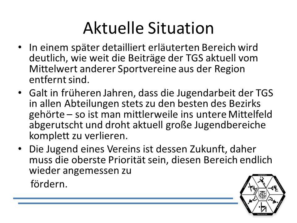 Aktuelle Situation In einem später detailliert erläuterten Bereich wird deutlich, wie weit die Beiträge der TGS aktuell vom Mittelwert anderer Sportvereine aus der Region entfernt sind.