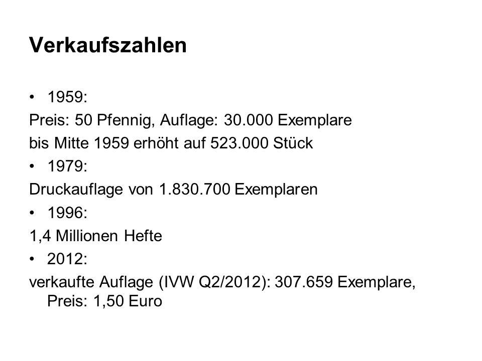 Verkaufszahlen 1959: Preis: 50 Pfennig, Auflage: 30.000 Exemplare bis Mitte 1959 erhöht auf 523.000 Stück 1979: Druckauflage von 1.830.700 Exemplaren