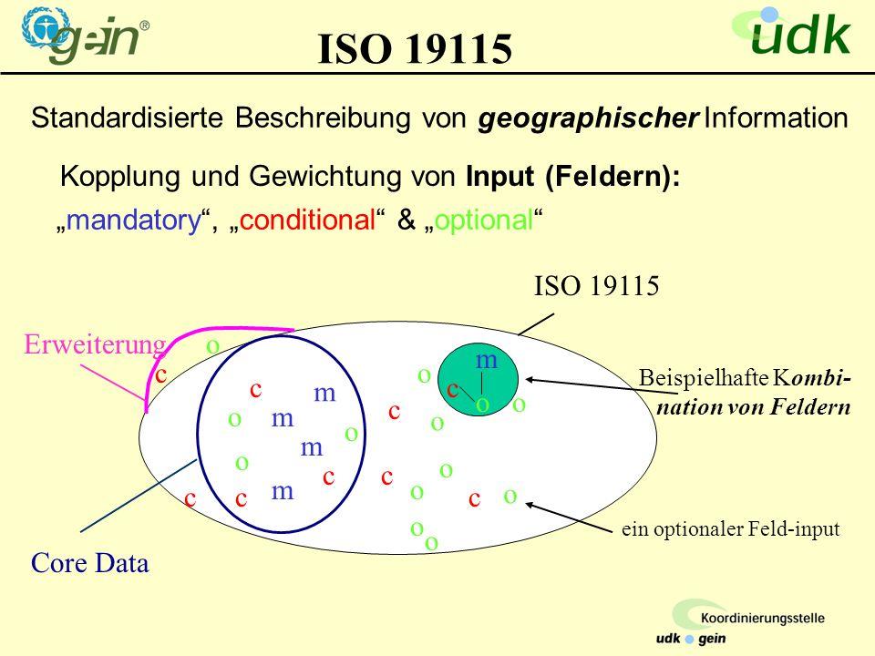 """ISO 19115 Kopplung und Gewichtung von Input (Feldern): ISO 19115 o c c c cc c o o o o o o o m m m o o c o m ein optionaler Feld-input Erweiterungo c Core Data c o m Beispielhafte Kombi- nation von Feldern Standardisierte Beschreibung von geographischer Information """"mandatory , """"conditional & """"optional"""