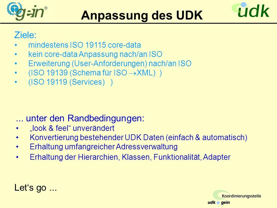 Anpassung des UDK Ziele: mindestens ISO 19115 core-data kein core-data Anpassung nach/an ISO Erweiterung (User-Anforderungen) nach/an ISO (ISO 19139 (Schema für ISO  XML) ) (ISO 19119 (Services) ) Let's go......