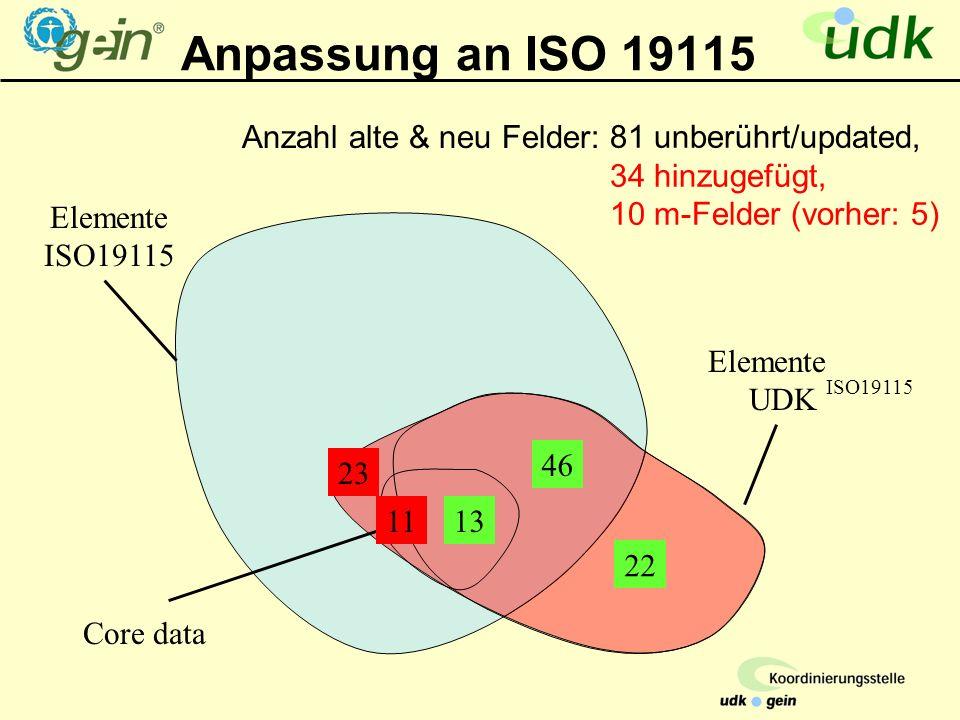 Elemente ISO19115 Anpassung an ISO 19115 Anzahl alte & neu Felder: Elemente UDK ISO19115 Core data 22 23 1113 46 81 unberührt/updated, 34 hinzugefügt, 10 m-Felder (vorher: 5)
