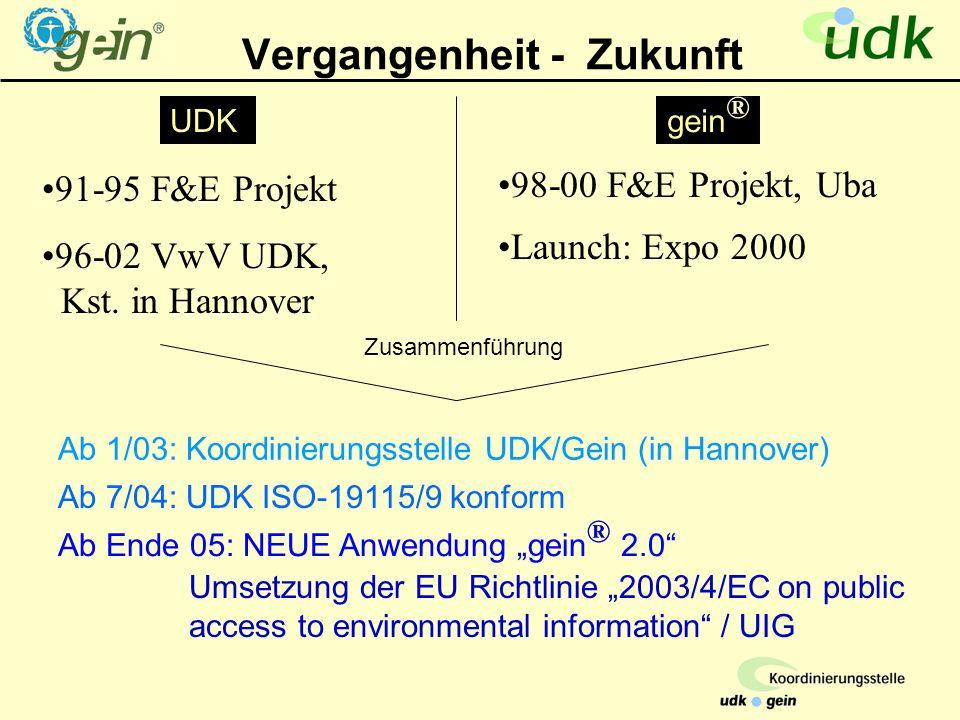 Vergangenheit - Zukunft 91-95 F&E Projekt 96-02 VwV UDK, Kst.