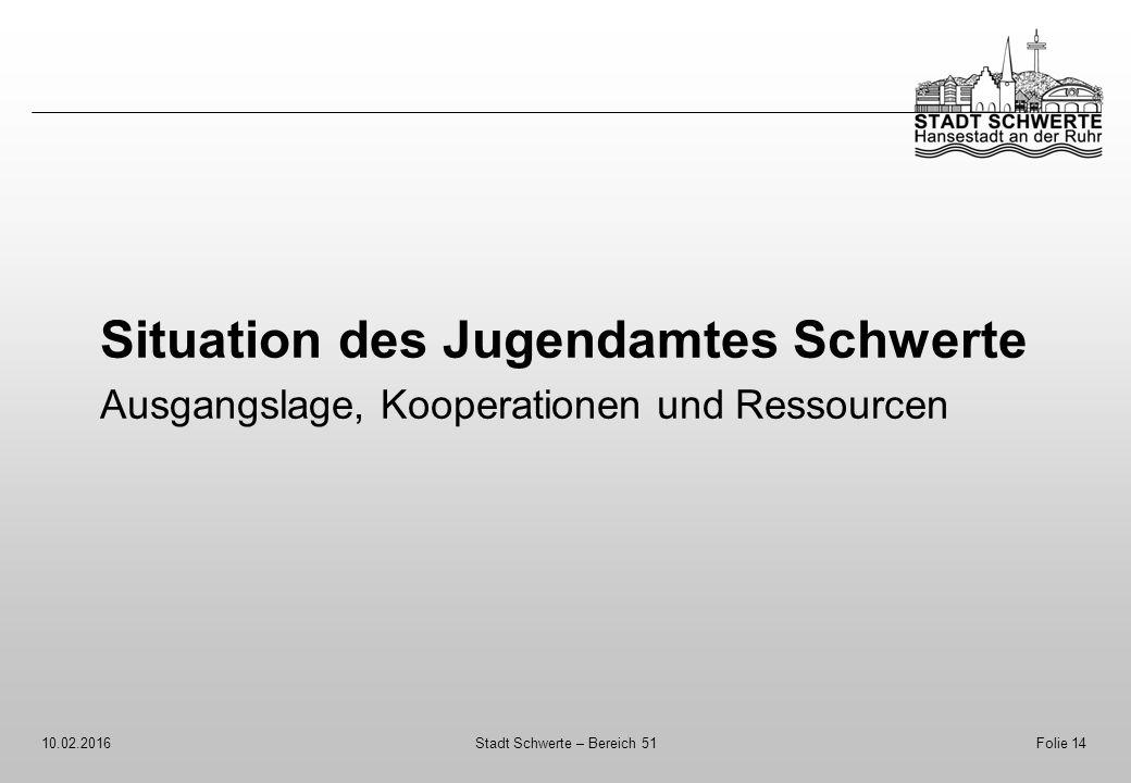 Situation des Jugendamtes Schwerte Ausgangslage, Kooperationen und Ressourcen 10.02.2016Stadt Schwerte – Bereich 51Folie 14