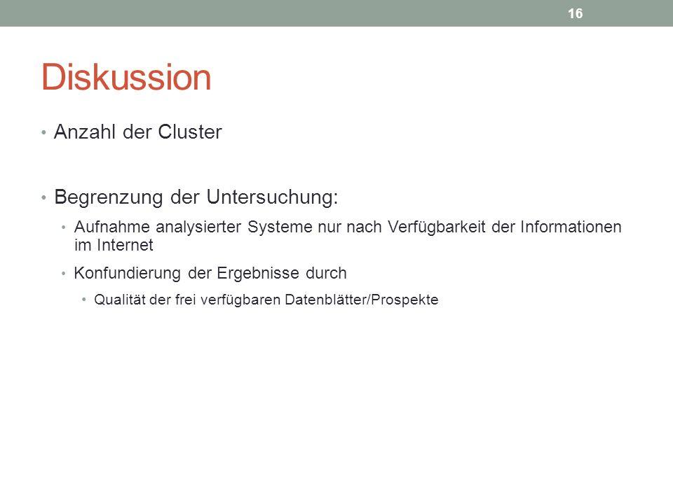 Diskussion Anzahl der Cluster Begrenzung der Untersuchung: Aufnahme analysierter Systeme nur nach Verfügbarkeit der Informationen im Internet Konfundi