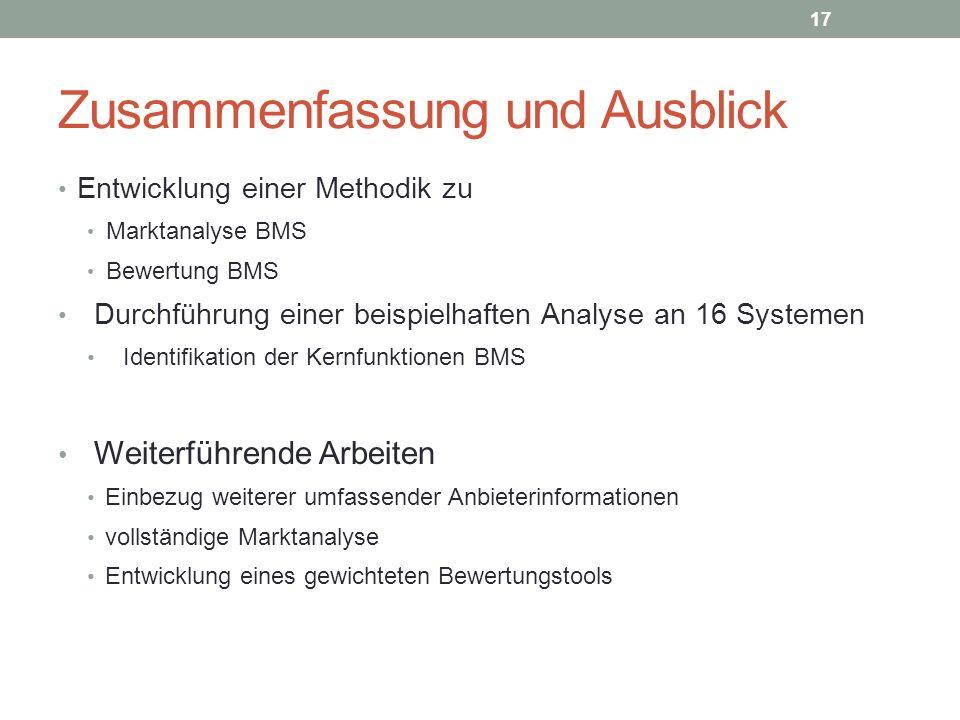 Zusammenfassung und Ausblick Entwicklung einer Methodik zu Marktanalyse BMS Bewertung BMS Durchführung einer beispielhaften Analyse an 16 Systemen Ide