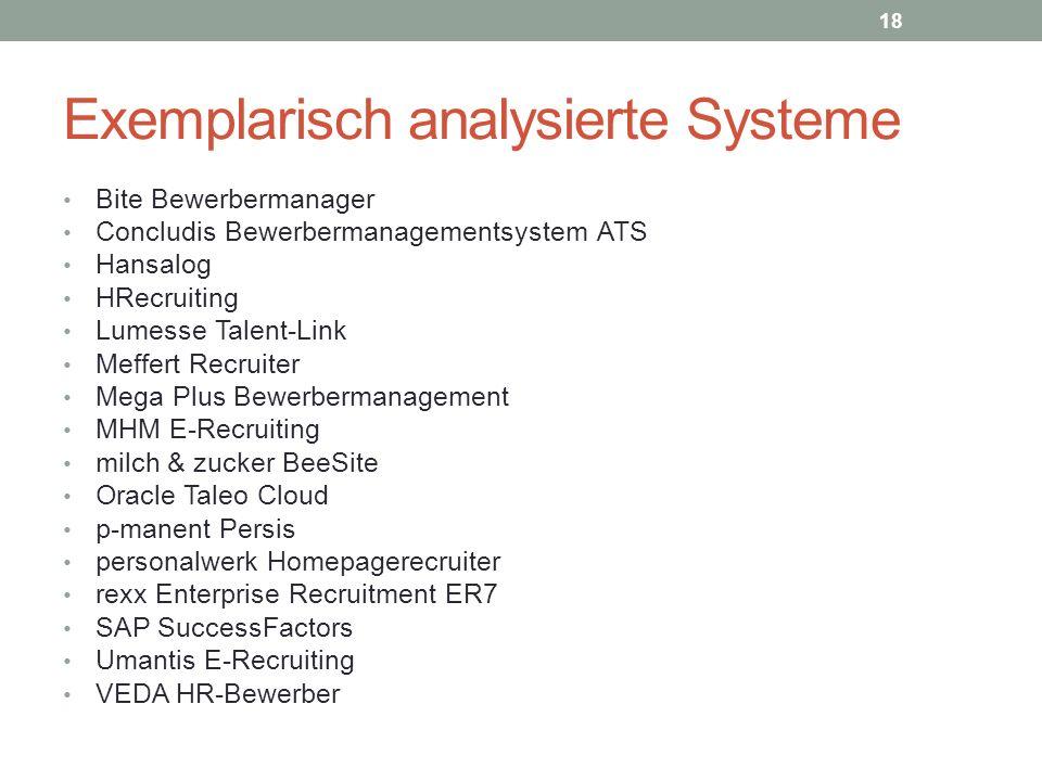 Exemplarisch analysierte Systeme Bite Bewerbermanager Concludis Bewerbermanagementsystem ATS Hansalog HRecruiting Lumesse Talent-Link Meffert Recruite