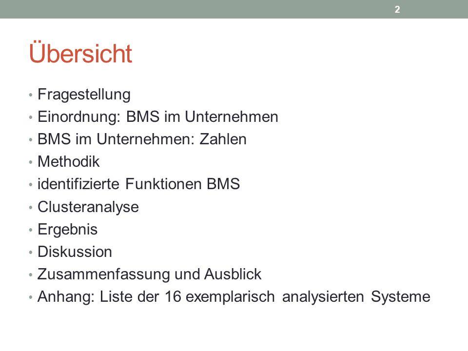 Übersicht Fragestellung Einordnung: BMS im Unternehmen BMS im Unternehmen: Zahlen Methodik identifizierte Funktionen BMS Clusteranalyse Ergebnis Disku