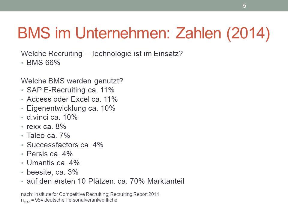 BMS im Unternehmen: Zahlen (2014) Welche Recruiting – Technologie ist im Einsatz? BMS 66% Welche BMS werden genutzt? SAP E-Recruiting ca. 11% Access o