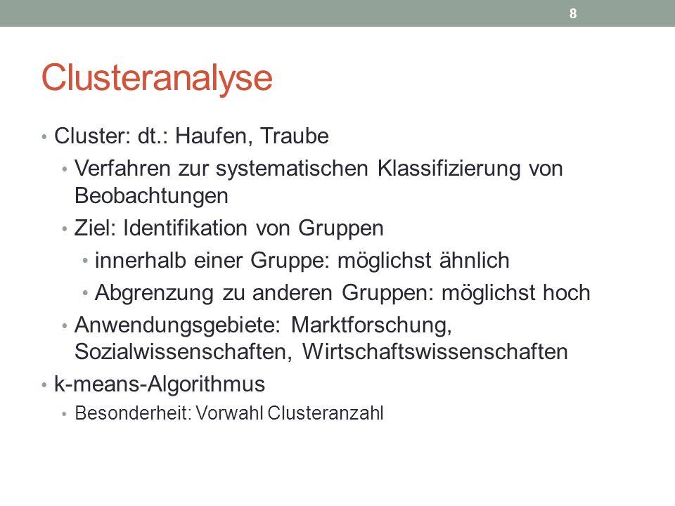 Clusteranalyse Cluster: dt.: Haufen, Traube Verfahren zur systematischen Klassifizierung von Beobachtungen Ziel: Identifikation von Gruppen innerhalb