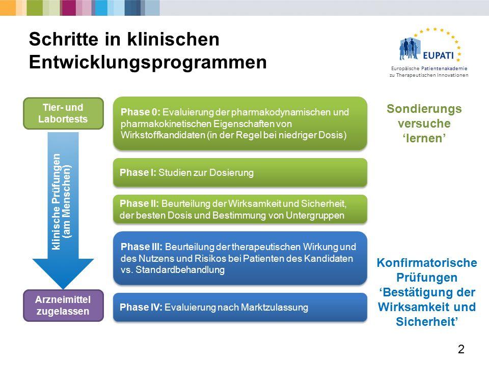 Europäische Patientenakademie zu Therapeutischen Innovationen 13 Nahtloses Phase-II/III-Design