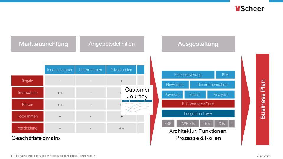 4.53 1.54 2.32 1.54 4.61 2.32 2/10/2016E-Commerce: der Kunde im Mittelpunkt der digitalen Transformation3 Marktausrichtung Angebotsdefinition Ausgestaltung Business Plan Geschäftsfeldmatrix Architektur, Funktionen, Prozesse & Rollen Customer Journey