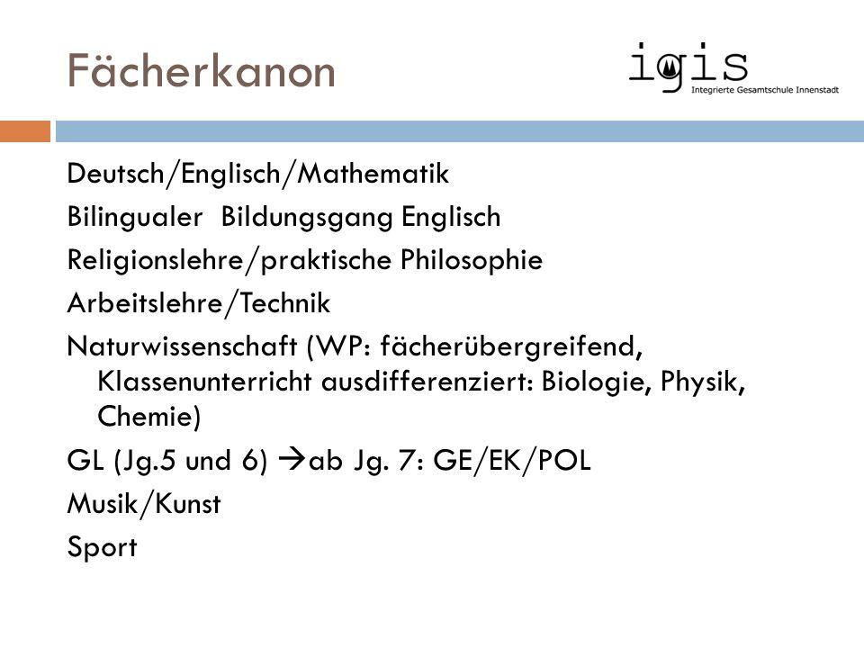 Fächerkanon Deutsch/Englisch/Mathematik Bilingualer Bildungsgang Englisch Religionslehre/praktische Philosophie Arbeitslehre/Technik Naturwissenschaft (WP: fächerübergreifend, Klassenunterricht ausdifferenziert: Biologie, Physik, Chemie) GL (Jg.5 und 6)  ab Jg.